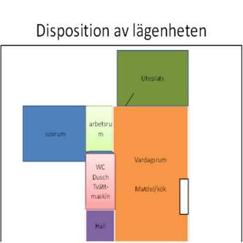 3 rum lägenhet i Ekerö